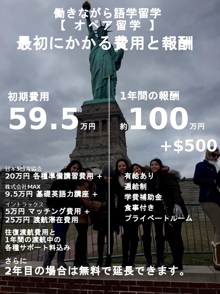 オペア留学費用と報酬の比較